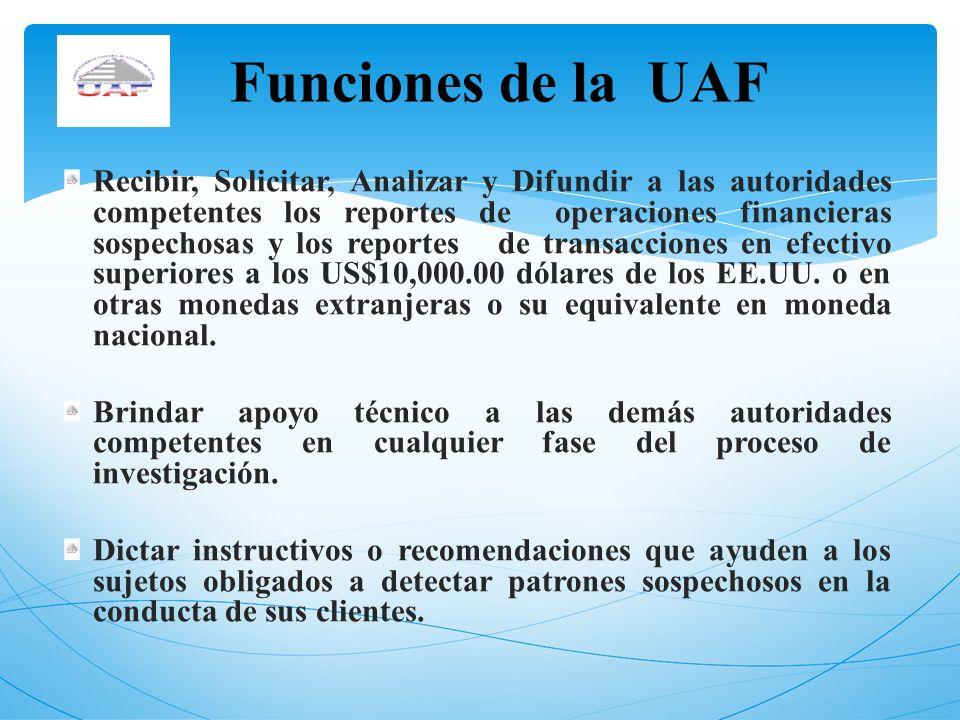 Funciones de la UAF