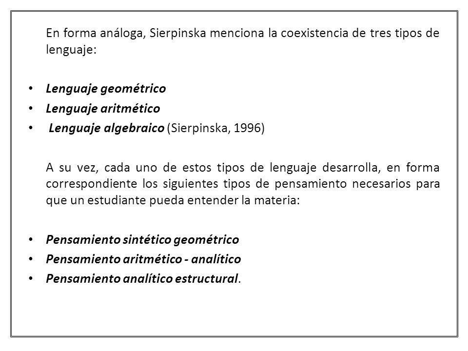 Lenguaje algebraico (Sierpinska, 1996)