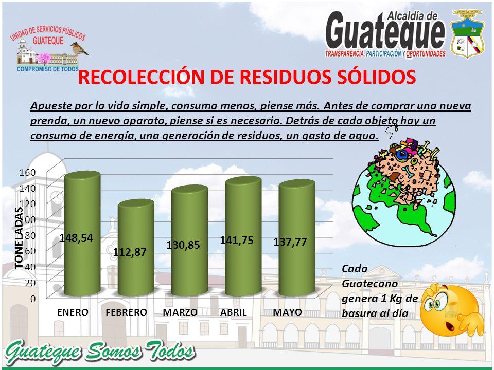 RECOLECCIÓN DE RESIDUOS SÓLIDOS