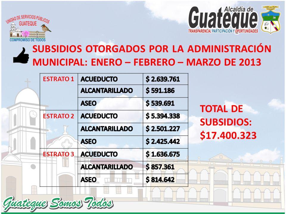 SUBSIDIOS OTORGADOS POR LA ADMINISTRACIÓN MUNICIPAL: ENERO – FEBRERO – MARZO DE 2013