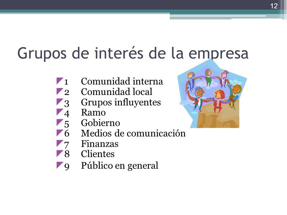 Grupos de interés de la empresa