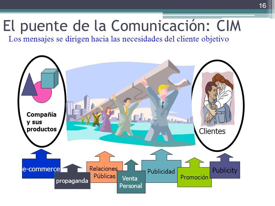 El puente de la Comunicación: CIM