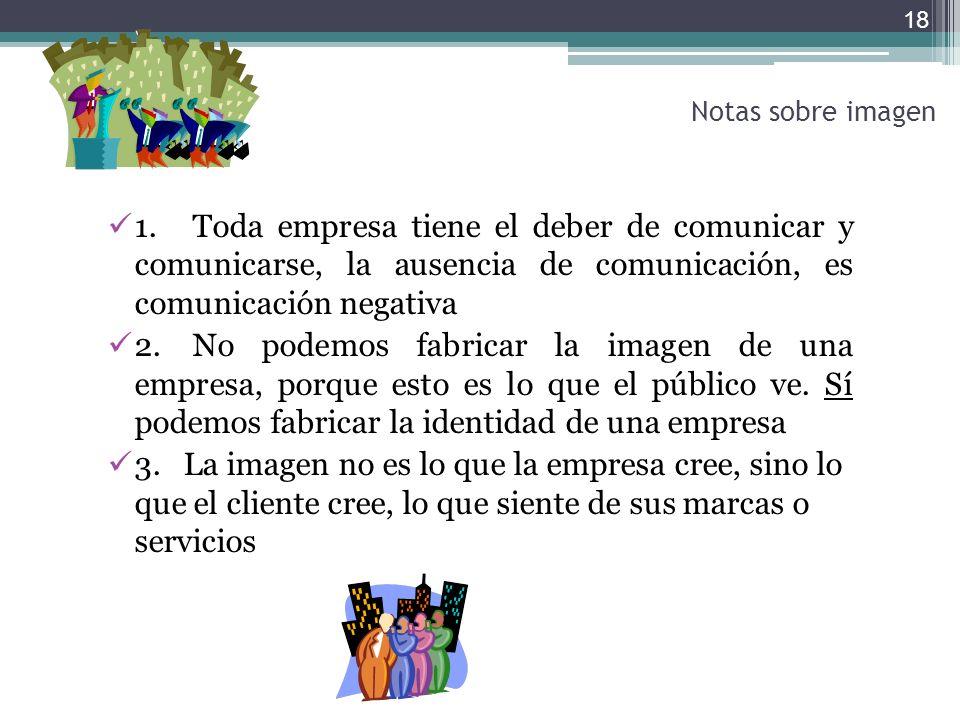 Notas sobre imagen 1. Toda empresa tiene el deber de comunicar y comunicarse, la ausencia de comunicación, es comunicación negativa.