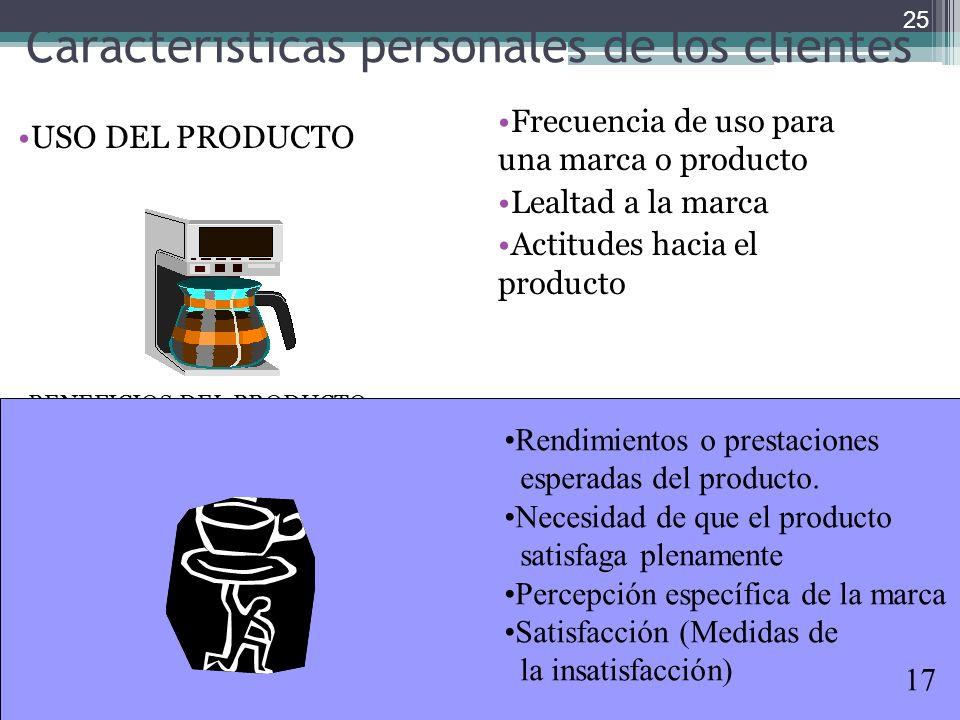 Características personales de los clientes