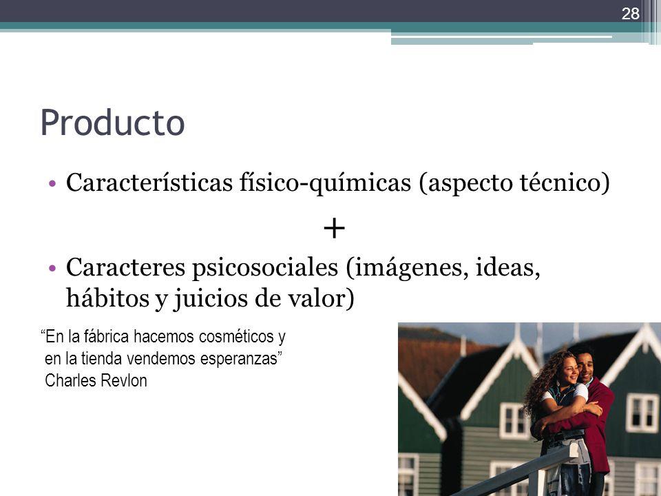 + Producto Características físico-químicas (aspecto técnico)