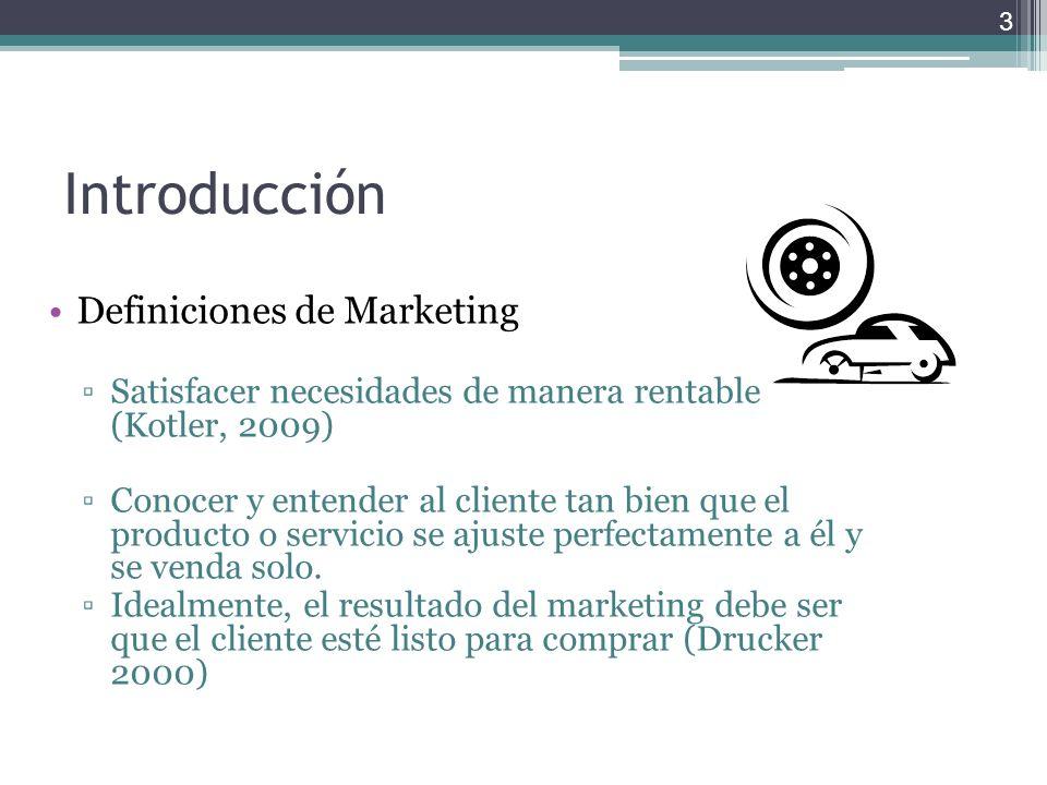 Introducción Definiciones de Marketing