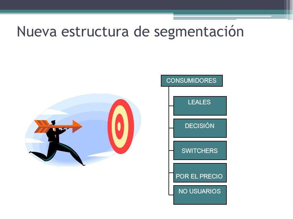 Nueva estructura de segmentación