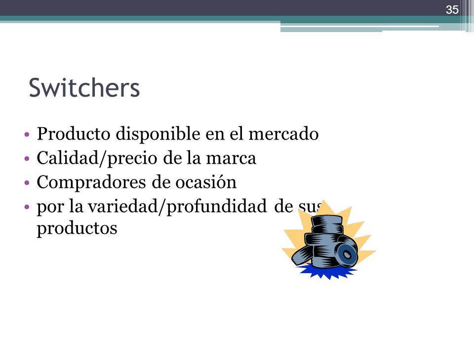 Switchers Producto disponible en el mercado Calidad/precio de la marca