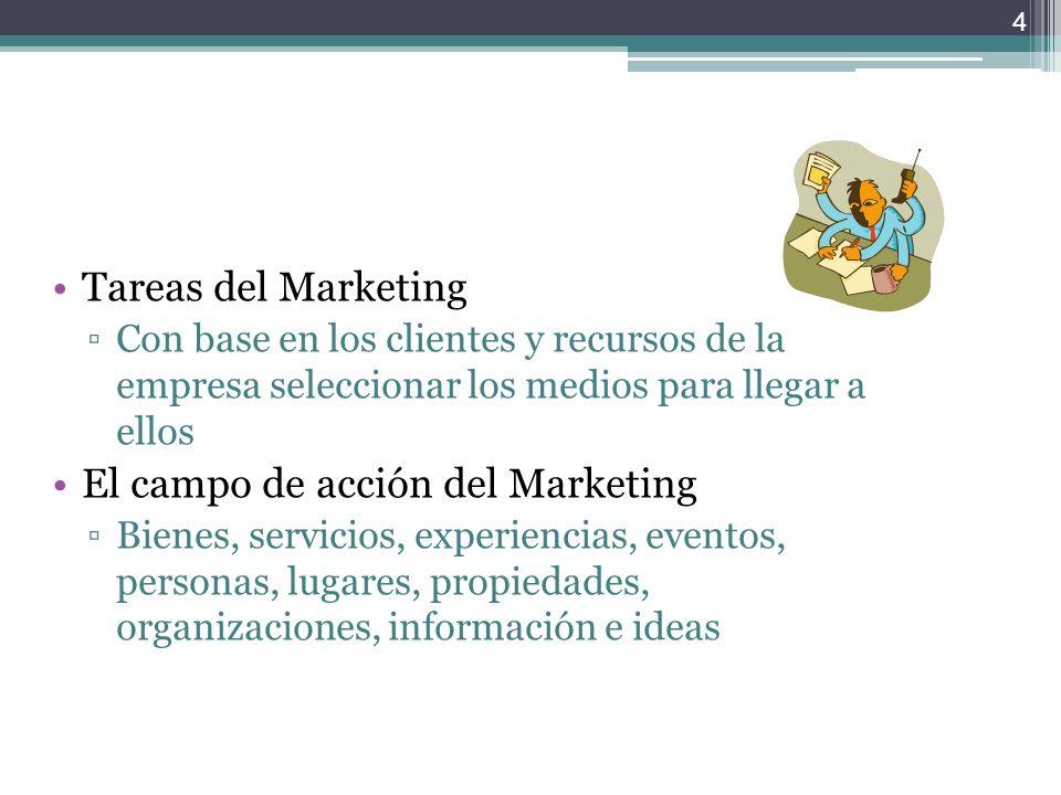 El campo de acción del Marketing