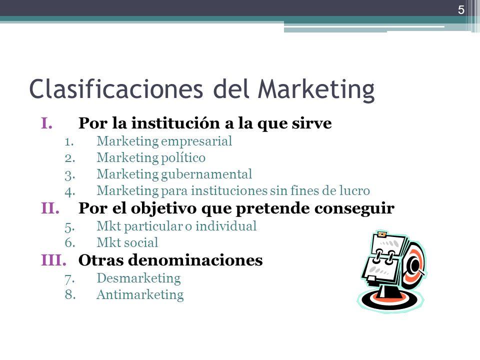 Clasificaciones del Marketing