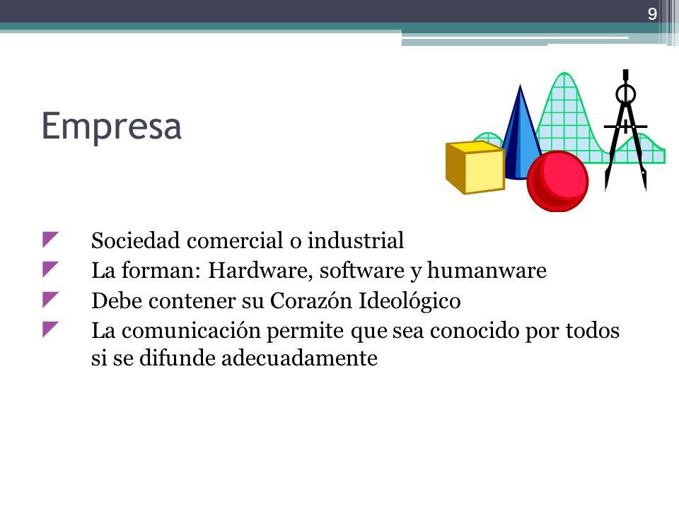 Empresa Sociedad comercial o industrial