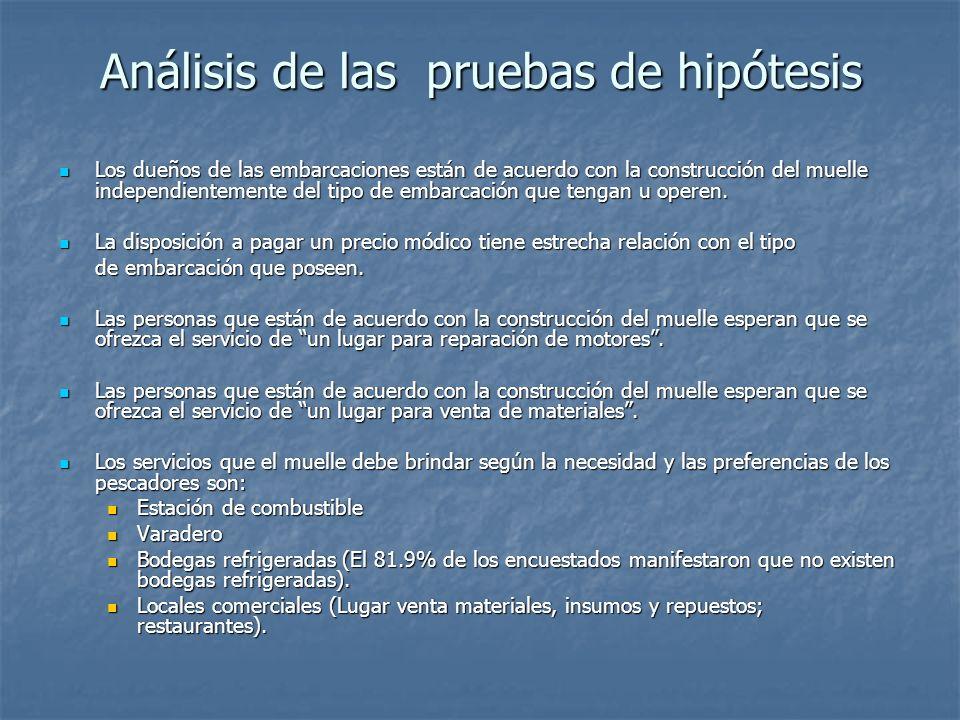 Análisis de las pruebas de hipótesis