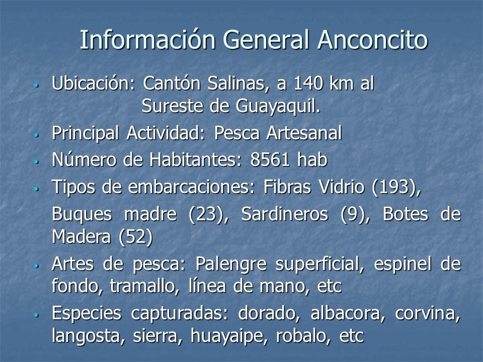 Información General Anconcito