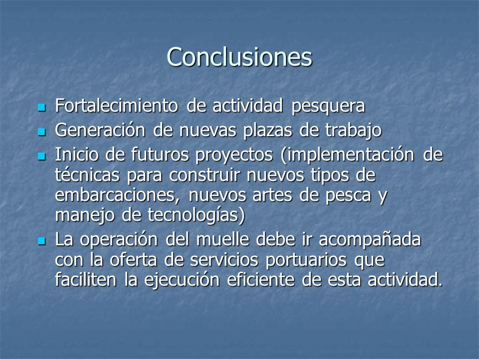 Conclusiones Fortalecimiento de actividad pesquera