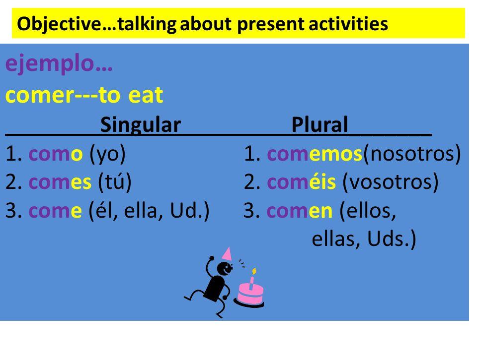 ejemplo… comer---to eat Singular Plural_______