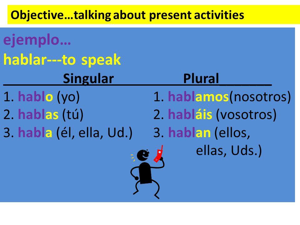 ejemplo… hablar---to speak Singular Plural_______