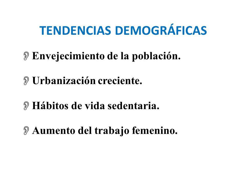 TENDENCIAS DEMOGRÁFICAS