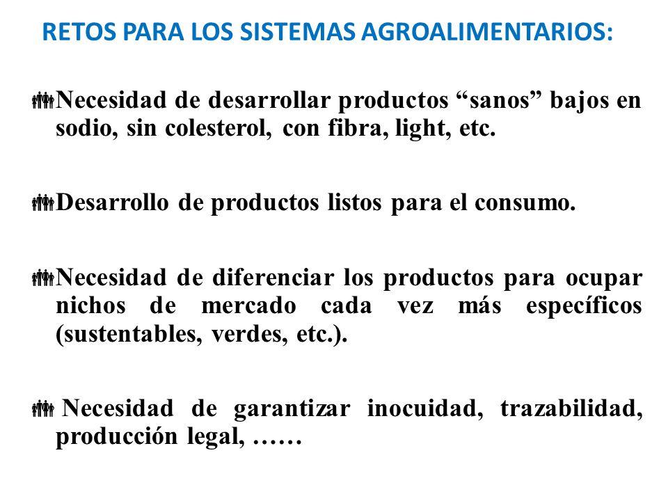 RETOS PARA LOS SISTEMAS AGROALIMENTARIOS: