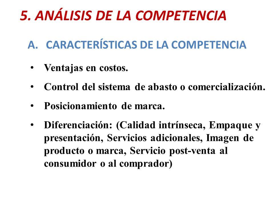 5. ANÁLISIS DE LA COMPETENCIA