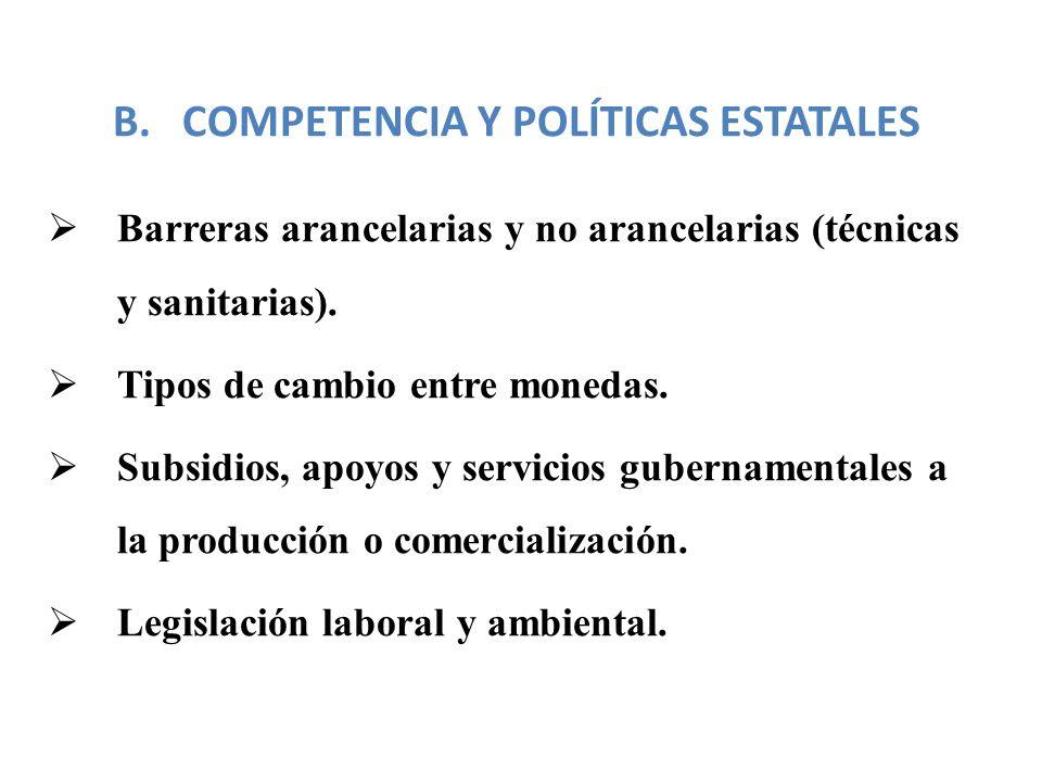 COMPETENCIA Y POLÍTICAS ESTATALES
