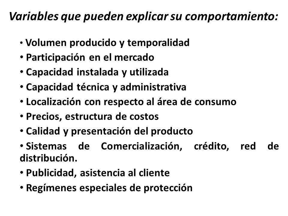 Variables que pueden explicar su comportamiento: