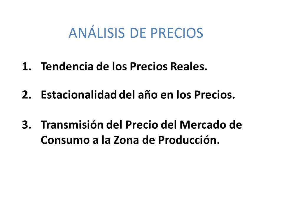 ANÁLISIS DE PRECIOS Tendencia de los Precios Reales.