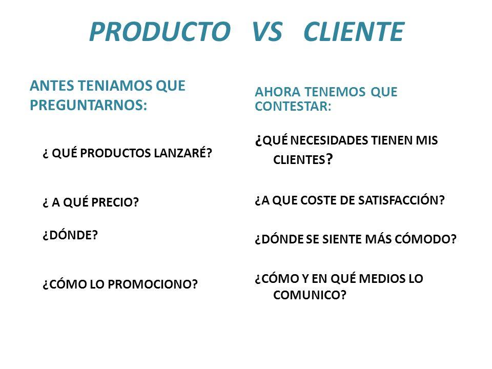 PRODUCTO VS CLIENTE ANTES TENIAMOS QUE PREGUNTARNOS: