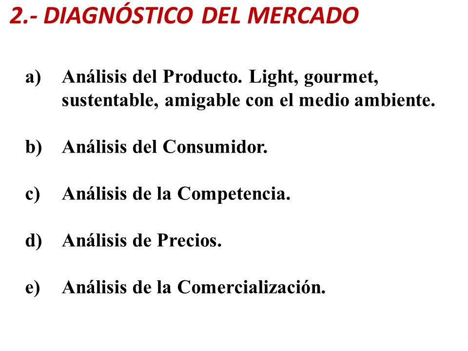 2.- DIAGNÓSTICO DEL MERCADO