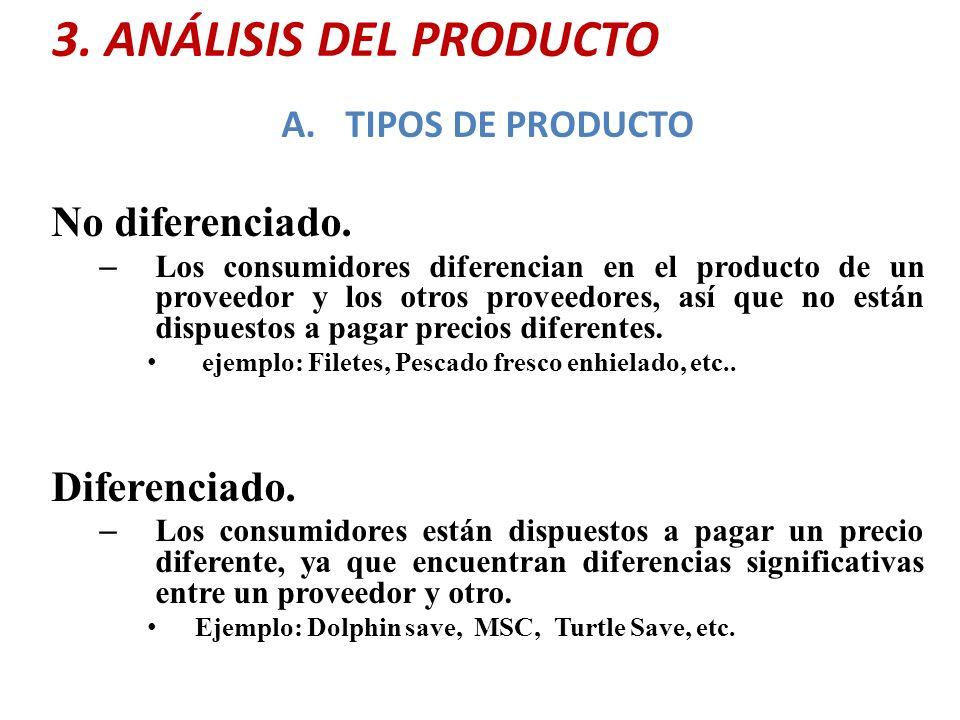 3. ANÁLISIS DEL PRODUCTO No diferenciado. Diferenciado.