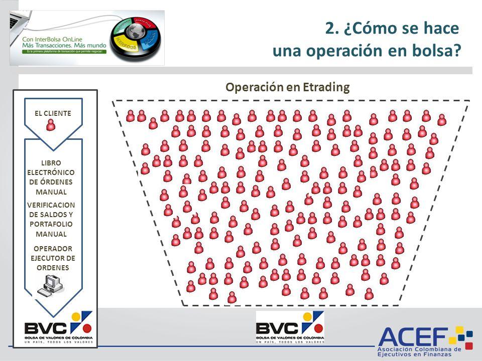 2. ¿Cómo se hace una operación en bolsa Operación en Etrading