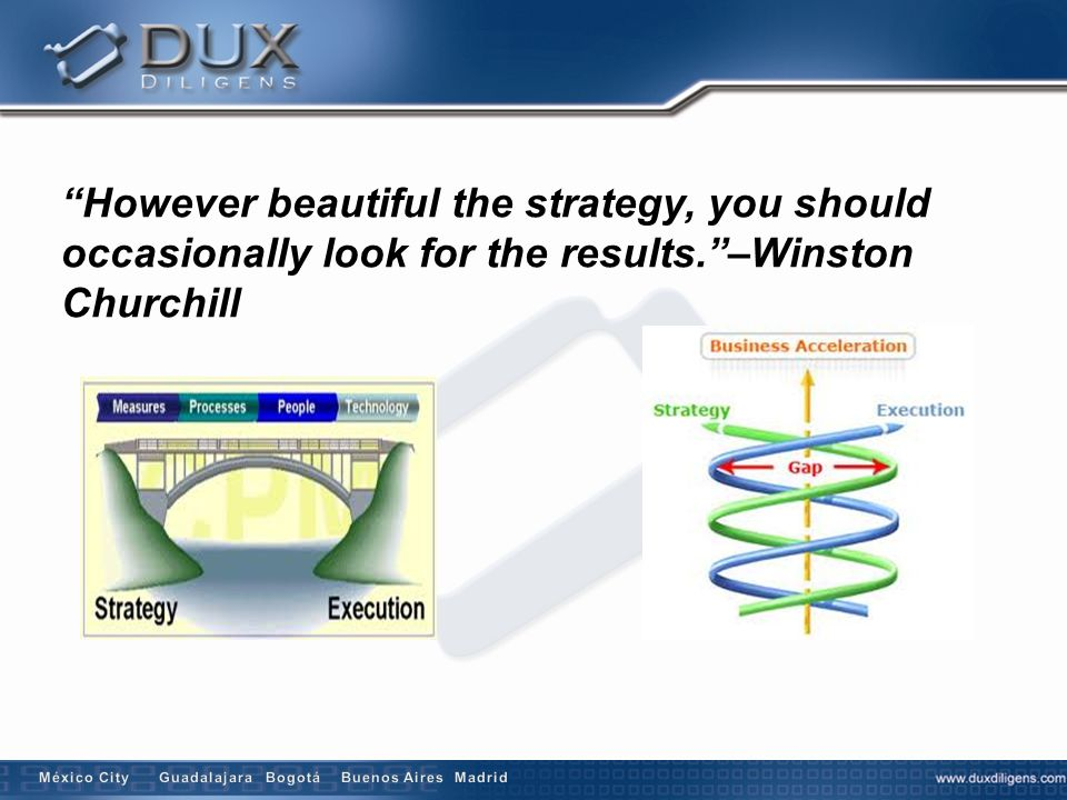 However beautiful the strategy, you should occasionally look for the results. –Winston Churchill