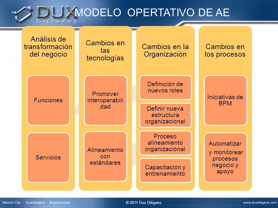 MODELO OPERTATIVO DE AE