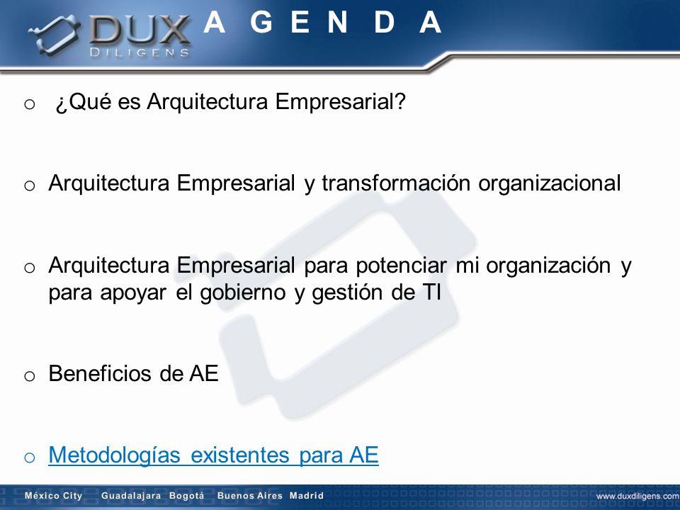 A G E N D A ¿Qué es Arquitectura Empresarial