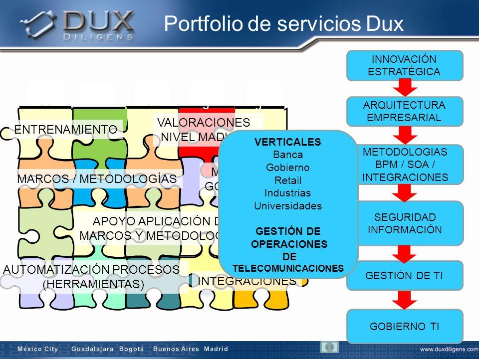 Portfolio de servicios Dux