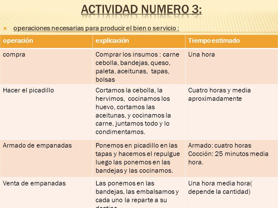 Actividad numero 3: operaciones necesarias para producir el bien o servicio : Determinar los distintos costos: