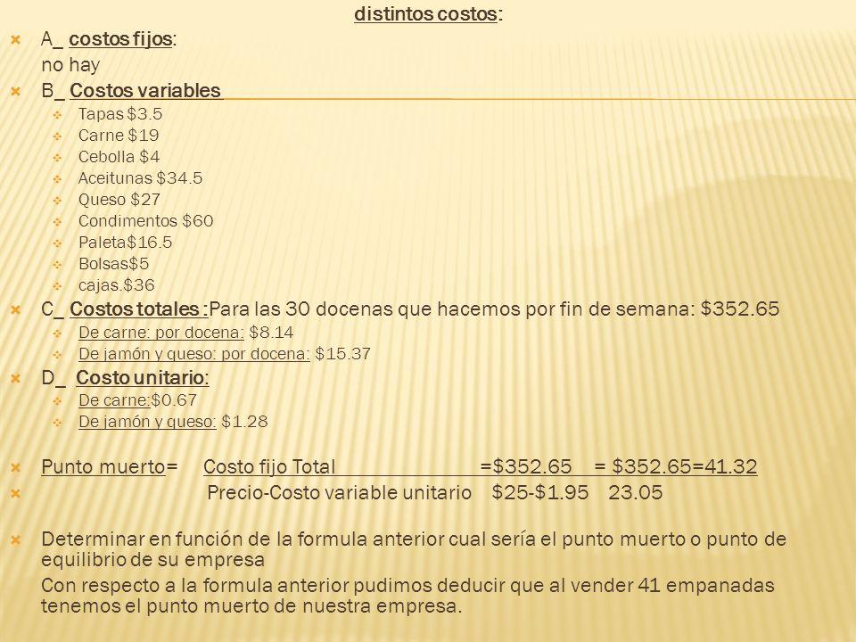 Punto muerto= Costo fijo Total =$352.65 = $352.65=41.32
