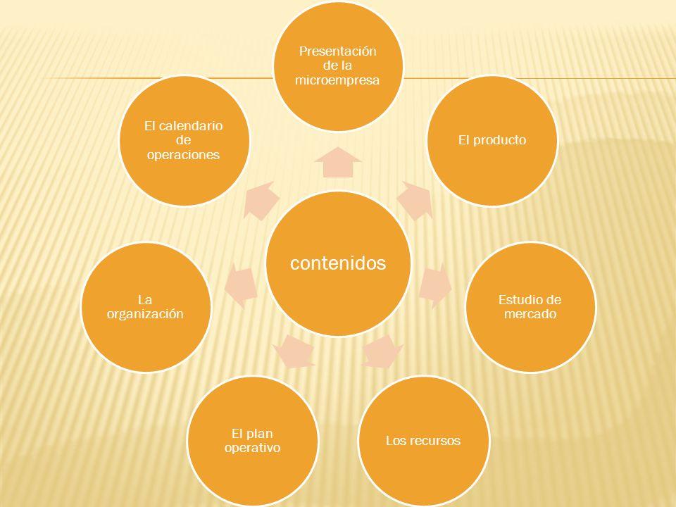 Presentación de la microempresa El producto Estudio de mercado