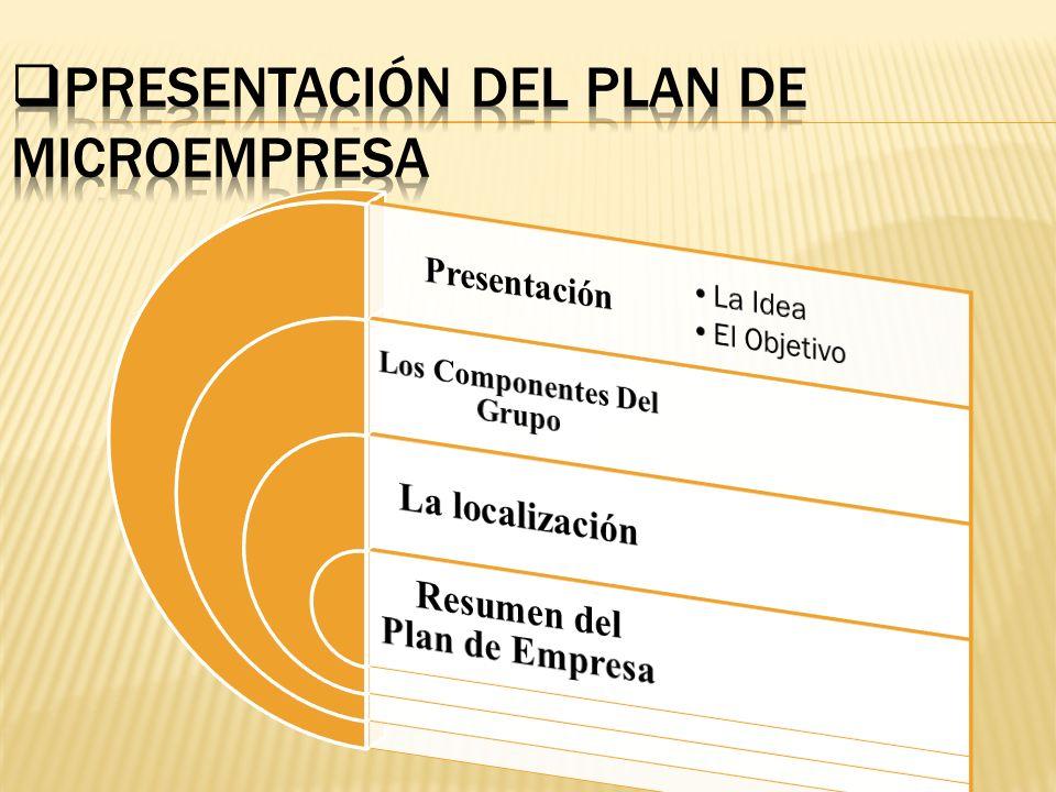 Presentación Del Plan de Microempresa
