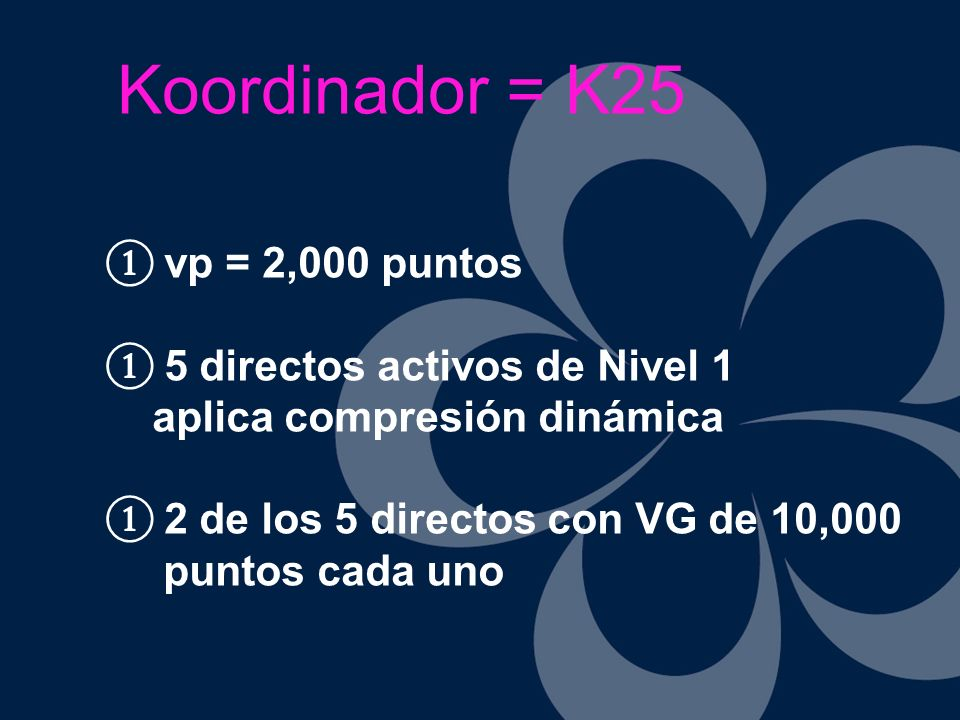 Koordinador = K25 vp = 2,000 puntos 5 directos activos de Nivel 1
