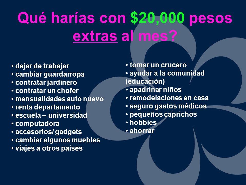 Qué harías con $20,000 pesos extras al mes