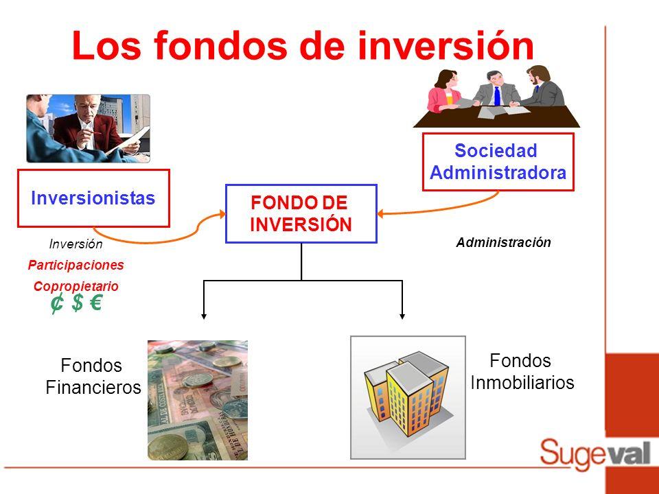 Los fondos de inversión