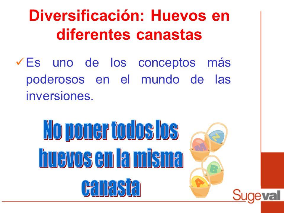 Diversificación: Huevos en diferentes canastas