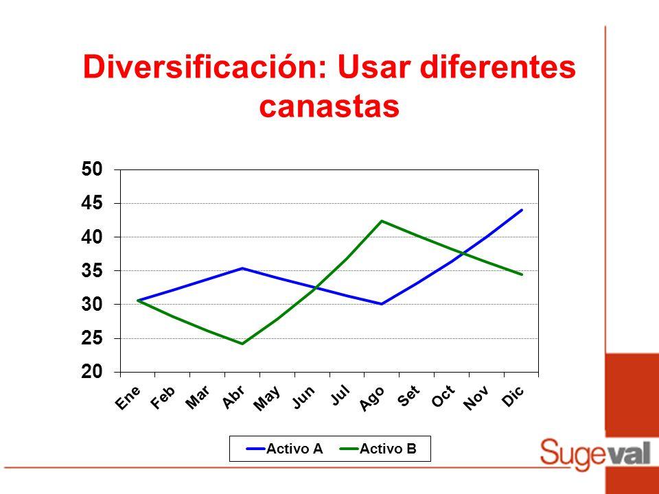 Diversificación: Usar diferentes canastas