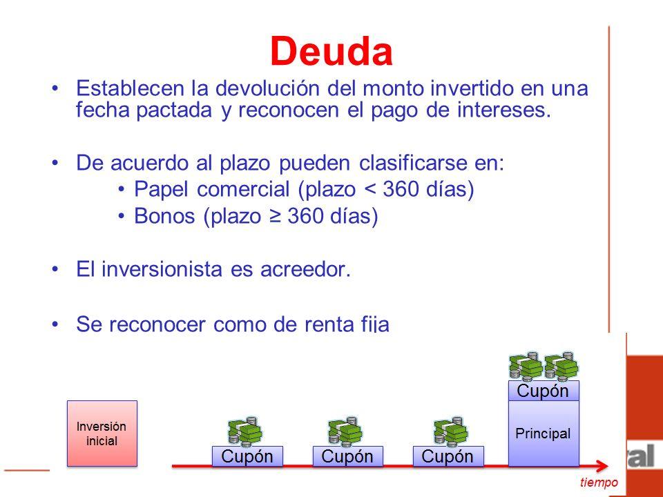 Deuda Establecen la devolución del monto invertido en una fecha pactada y reconocen el pago de intereses.