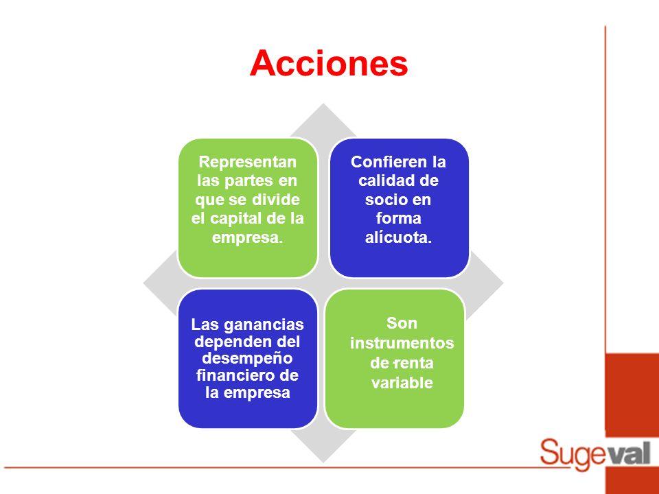 Acciones Representan las partes en que se divide el capital de la empresa. Confieren la calidad de socio en forma alícuota.