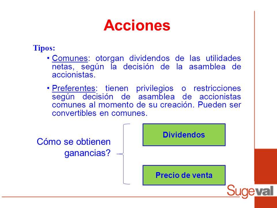 Acciones Cómo se obtienen ganancias Tipos: