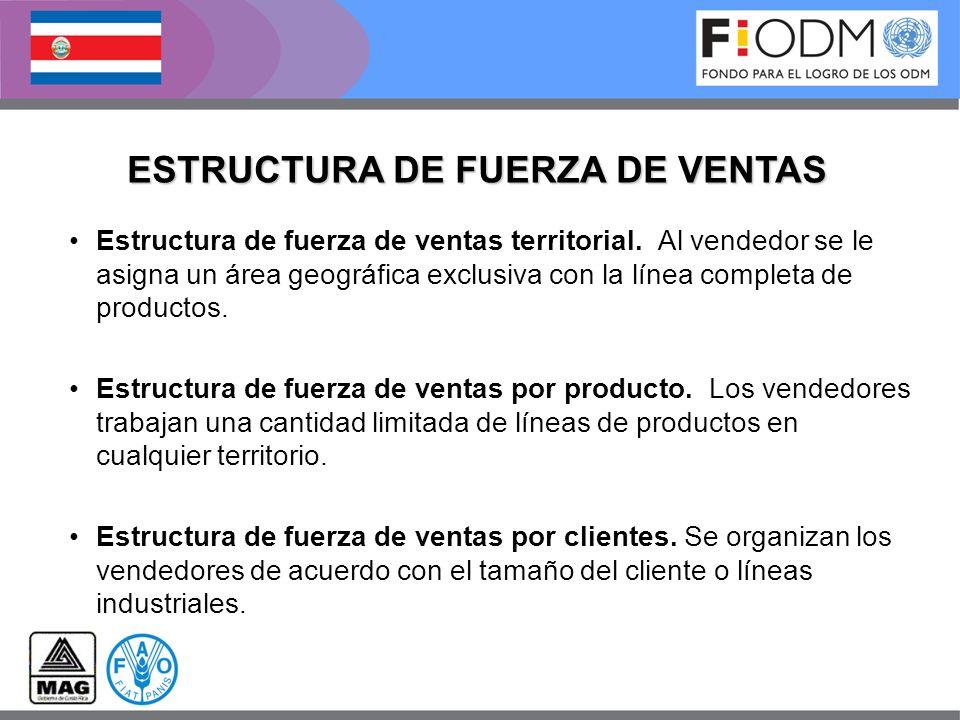ESTRUCTURA DE FUERZA DE VENTAS
