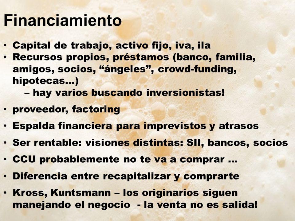 Financiamiento Capital de trabajo, activo fijo, iva, ila