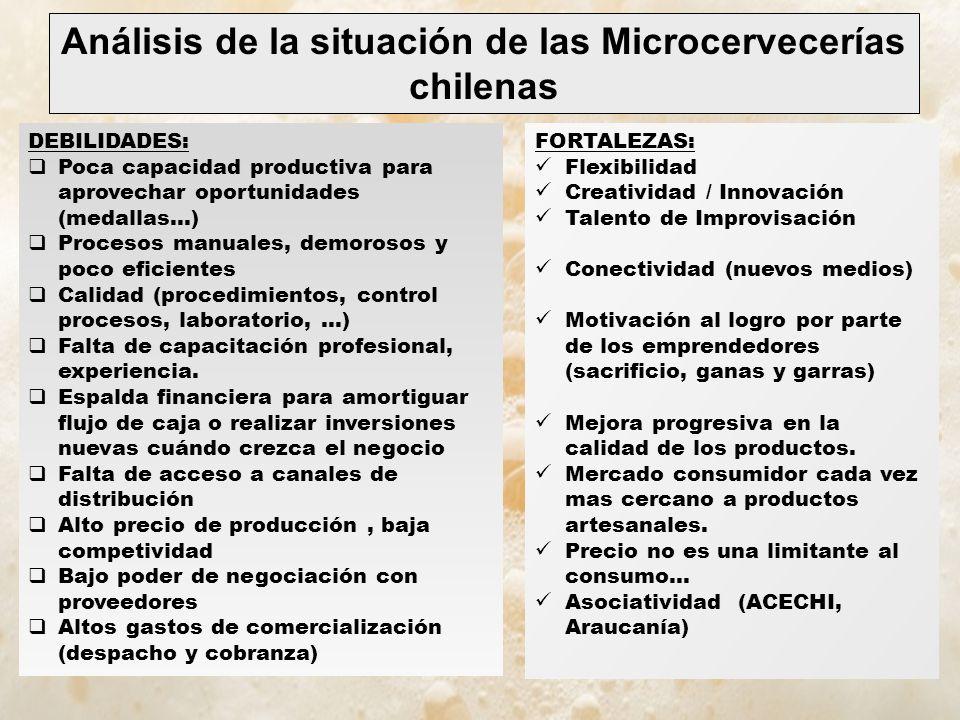 Análisis de la situación de las Microcervecerías chilenas