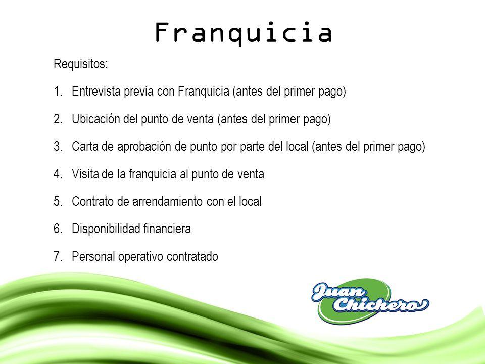 Franquicia Requisitos: